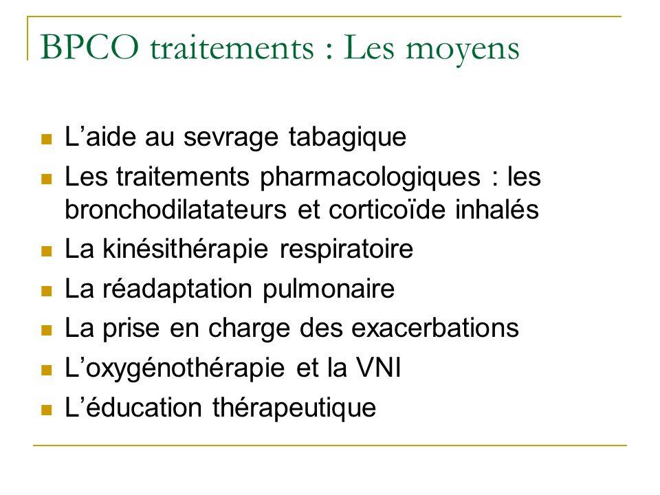 BPCO traitements : Les moyens