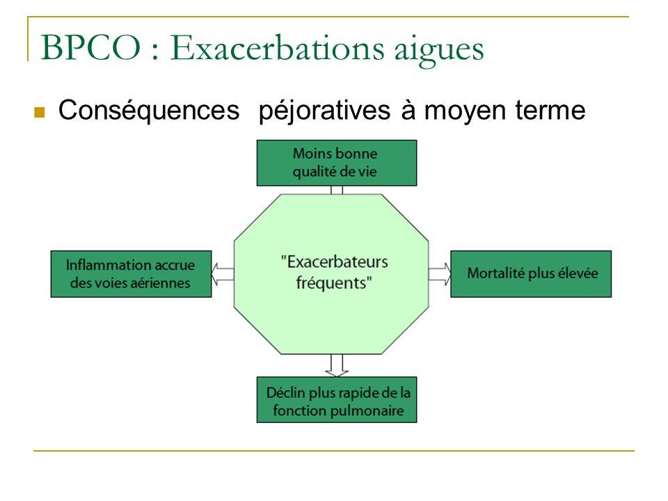 BPCO : Exacerbations aigues
