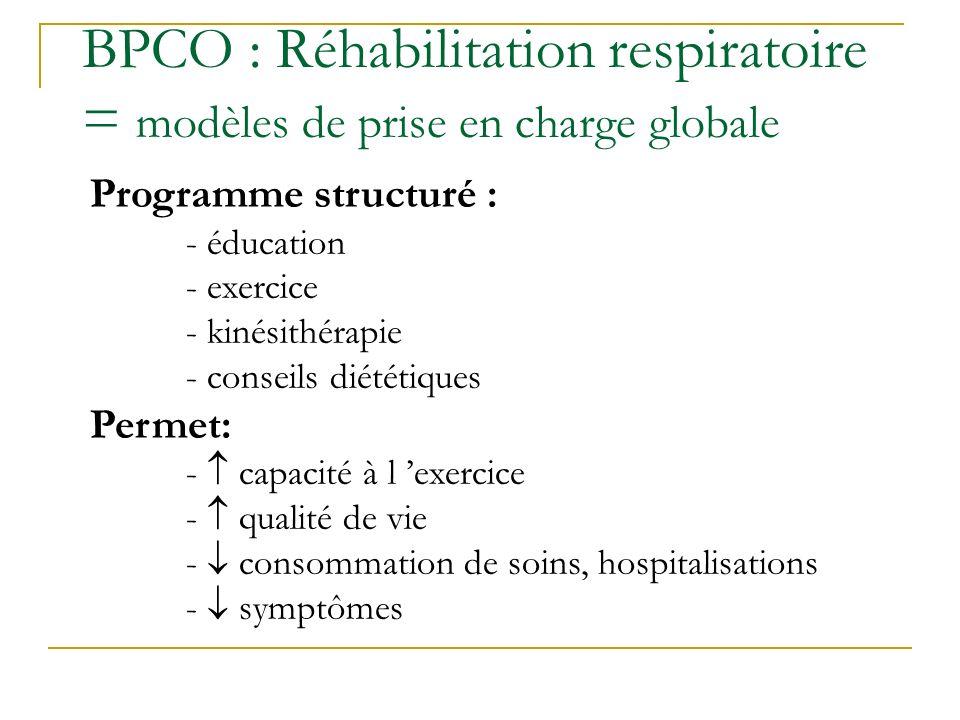 BPCO : Réhabilitation respiratoire = modèles de prise en charge globale