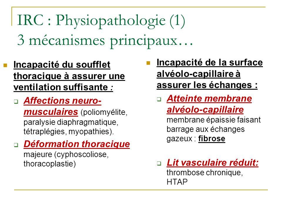 IRC : Physiopathologie (1) 3 mécanismes principaux…