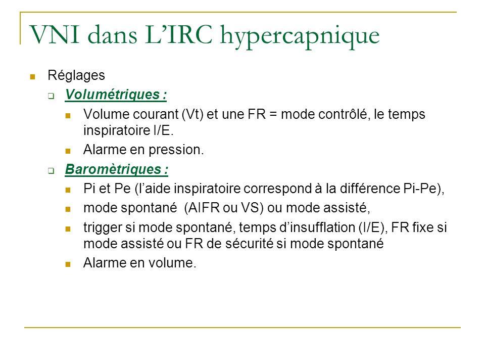 VNI dans L'IRC hypercapnique
