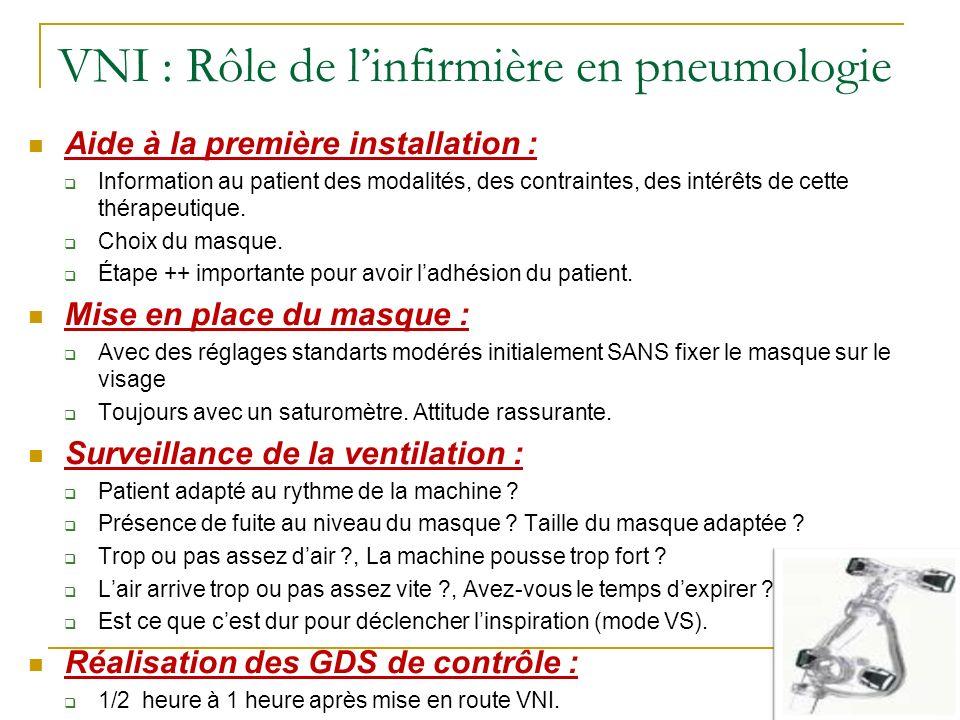 VNI : Rôle de l'infirmière en pneumologie