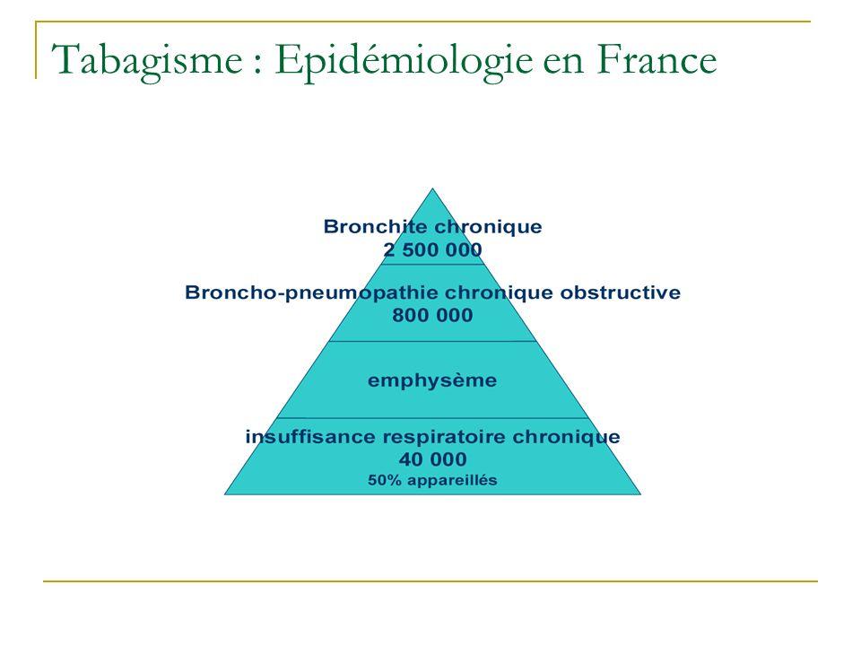 Tabagisme : Epidémiologie en France