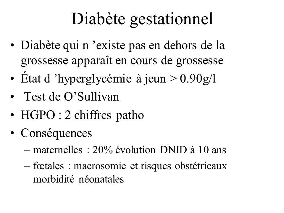 Diabète gestationnelDiabète qui n 'existe pas en dehors de la grossesse apparaît en cours de grossesse.