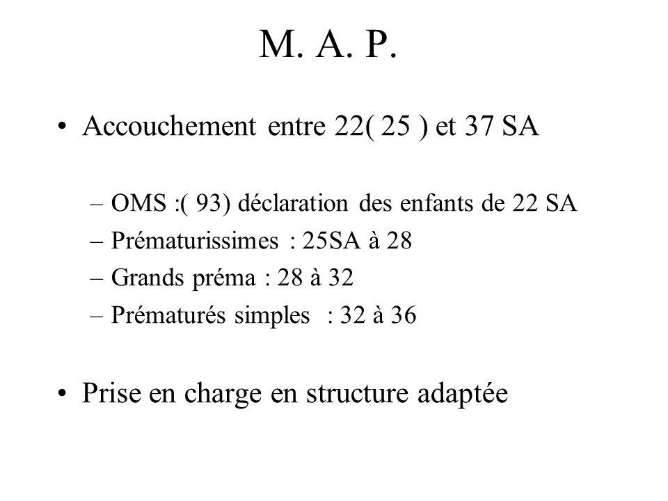 M. A. P. Accouchement entre 22( 25 ) et 37 SA