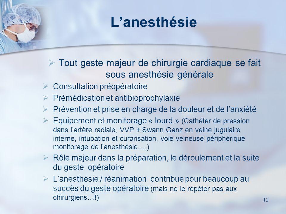 L'anesthésie Tout geste majeur de chirurgie cardiaque se fait sous anesthésie générale. Consultation préopératoire.