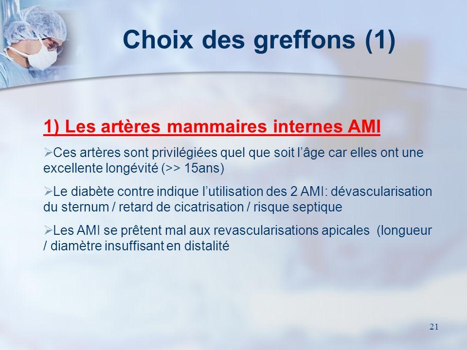Choix des greffons (1) 1) Les artères mammaires internes AMI