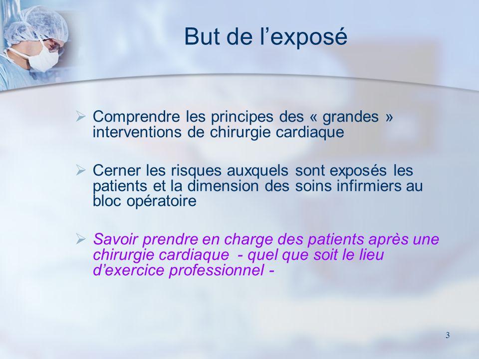 But de l'exposé Comprendre les principes des « grandes » interventions de chirurgie cardiaque.