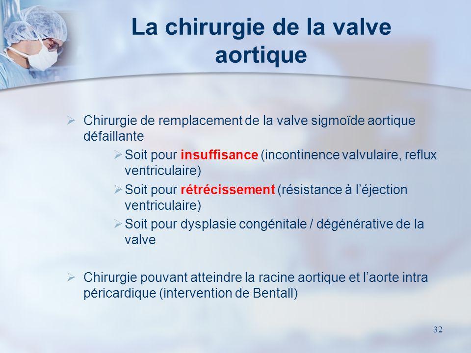 La chirurgie de la valve aortique