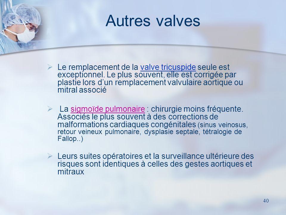 Autres valves