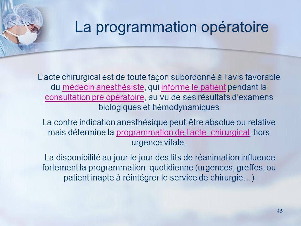 La programmation opératoire