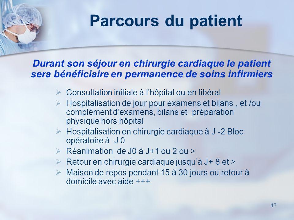 Parcours du patient Durant son séjour en chirurgie cardiaque le patient sera bénéficiaire en permanence de soins infirmiers.