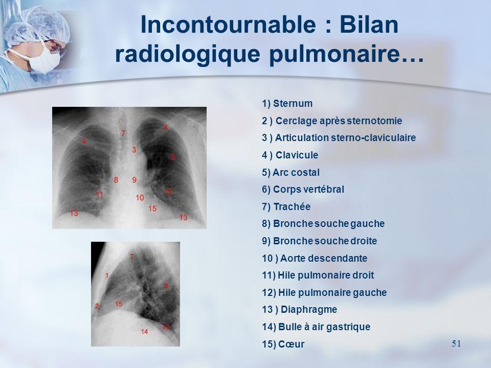 Incontournable : Bilan radiologique pulmonaire…
