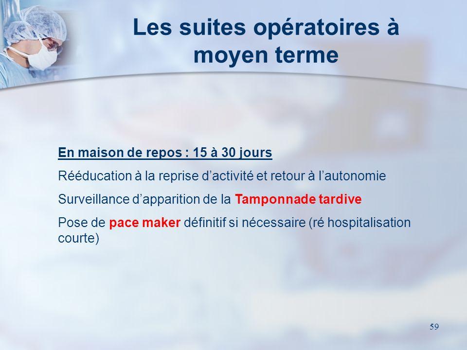 Les suites opératoires à moyen terme