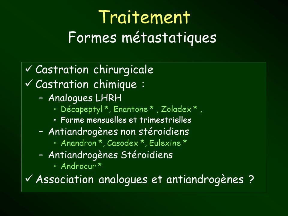 Traitement Formes métastatiques Castration chirurgicale