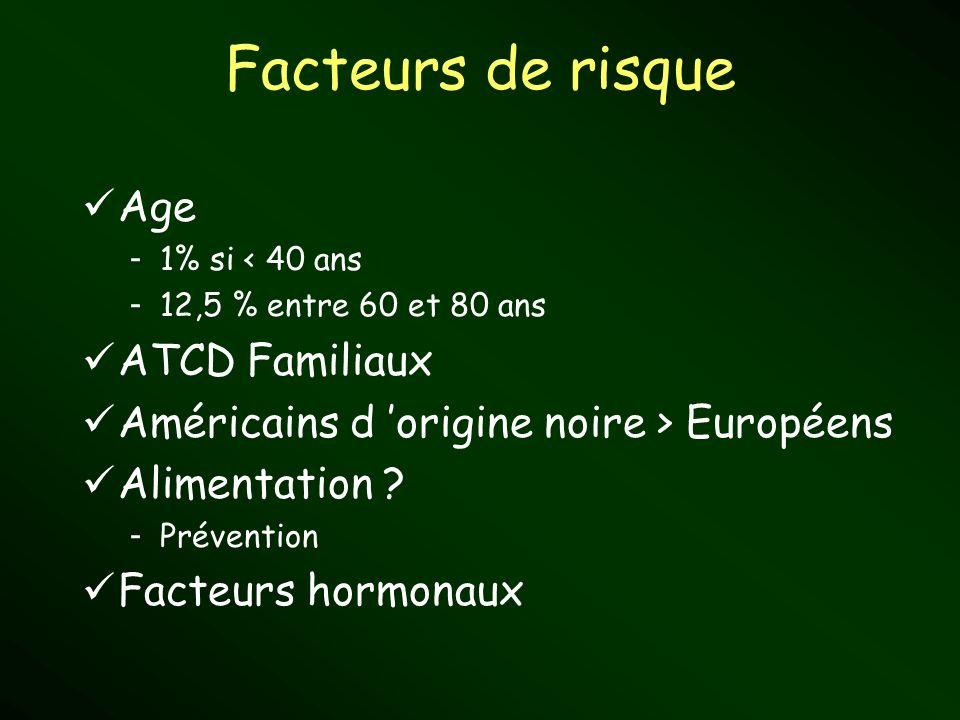 Facteurs de risque Age ATCD Familiaux