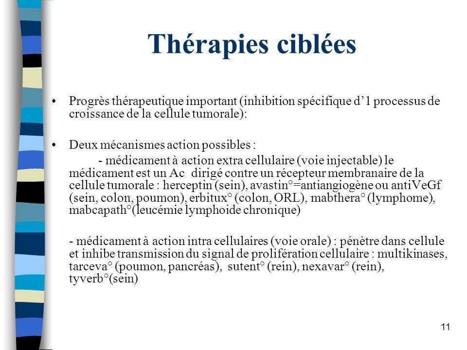 Thérapies ciblées Progrès thérapeutique important (inhibition spécifique d'1 processus de croissance de la cellule tumorale):