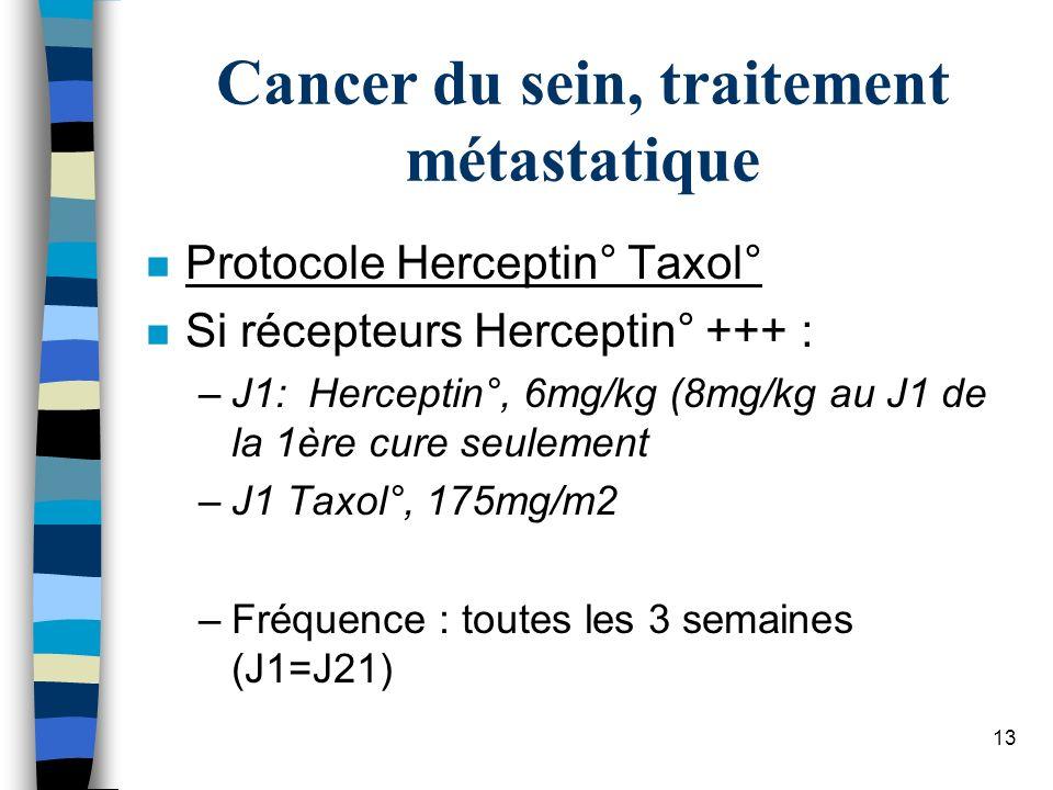 Cancer du sein, traitement métastatique