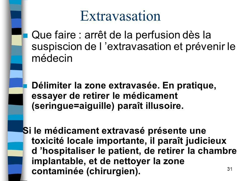 Extravasation Que faire : arrêt de la perfusion dès la suspiscion de l 'extravasation et prévenir le médecin.