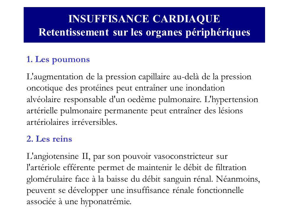 INSUFFISANCE CARDIAQUE Retentissement sur les organes périphériques