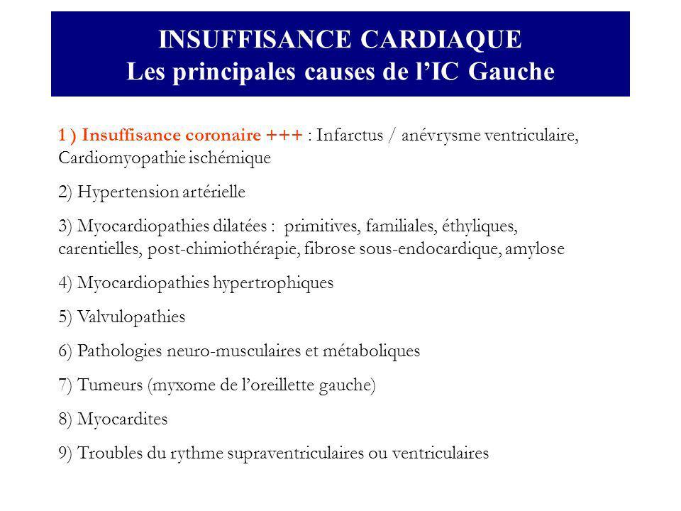 INSUFFISANCE CARDIAQUE Les principales causes de l'IC Gauche