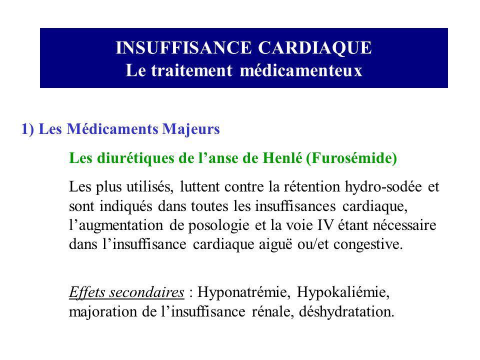 INSUFFISANCE CARDIAQUE Le traitement médicamenteux