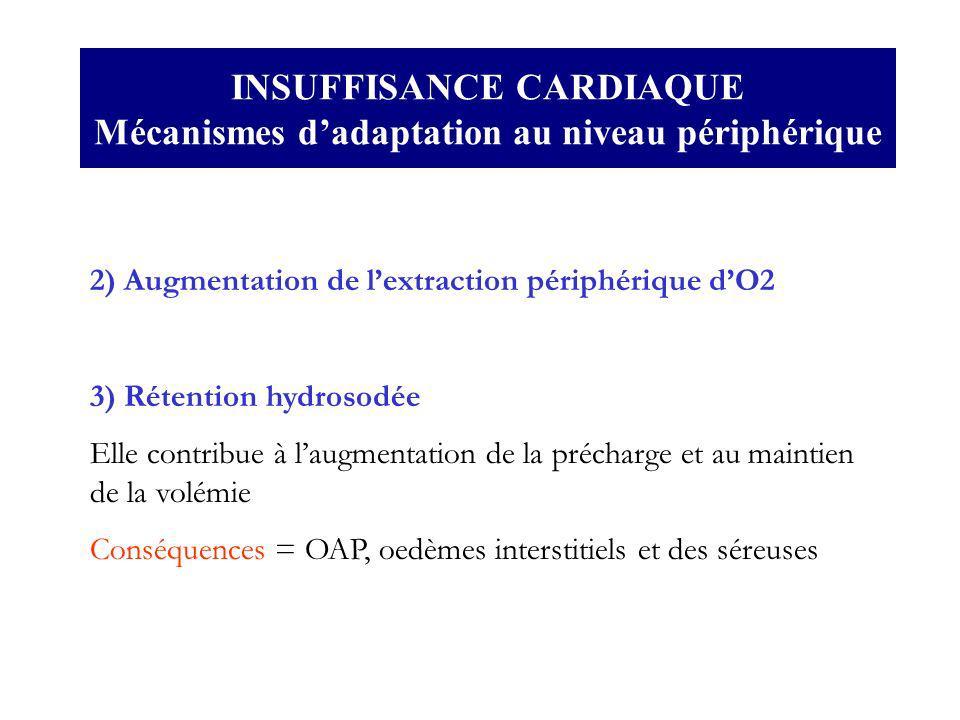 INSUFFISANCE CARDIAQUE Mécanismes d'adaptation au niveau périphérique