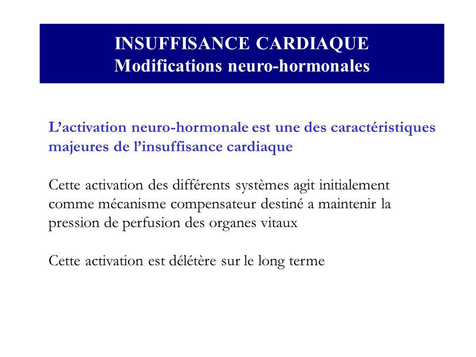 INSUFFISANCE CARDIAQUE Modifications neuro-hormonales