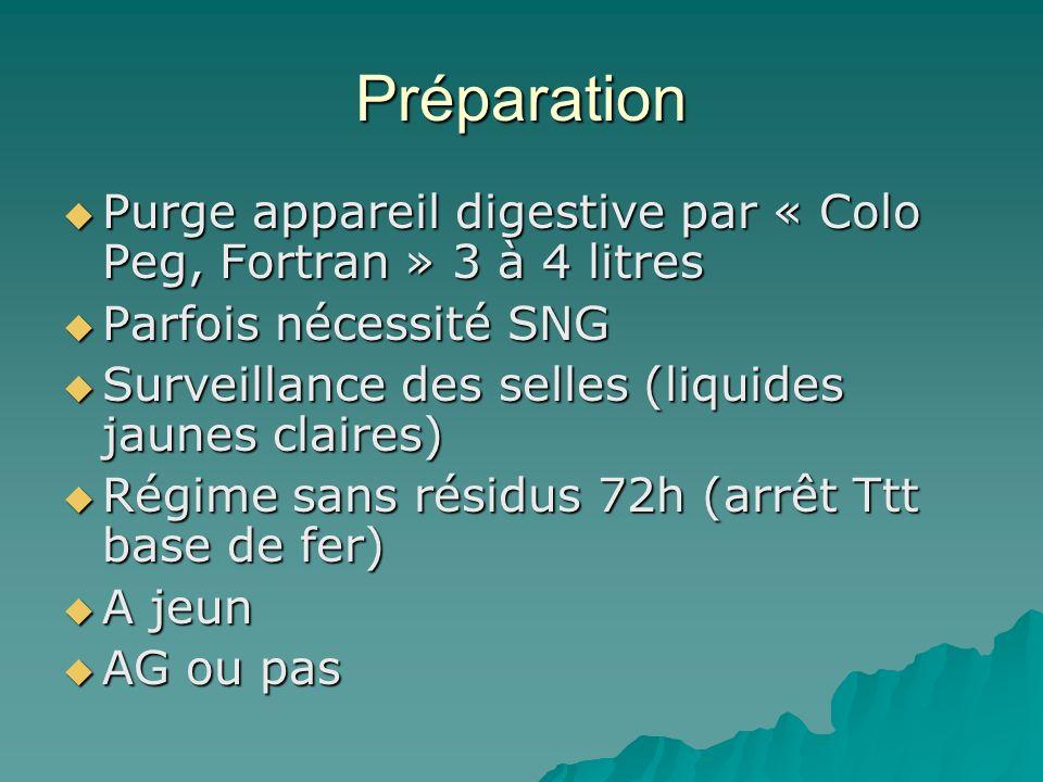 PréparationPurge appareil digestive par « Colo Peg, Fortran » 3 à 4 litres. Parfois nécessité SNG. Surveillance des selles (liquides jaunes claires)