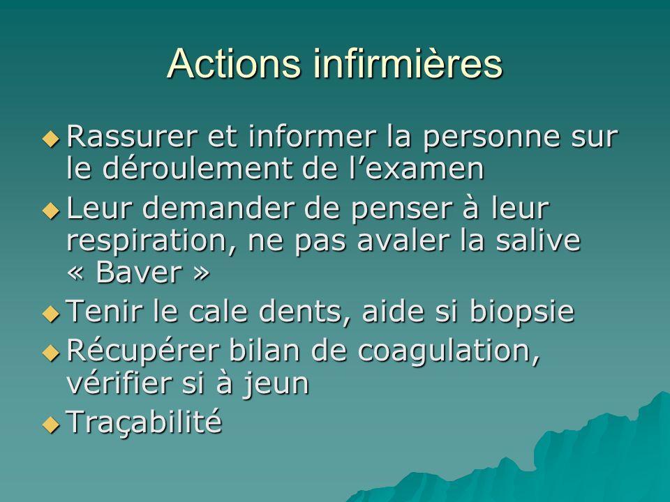 Actions infirmières Rassurer et informer la personne sur le déroulement de l'examen.