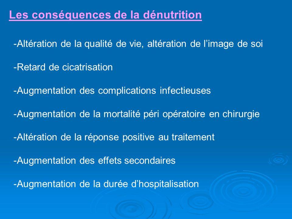 Les conséquences de la dénutrition