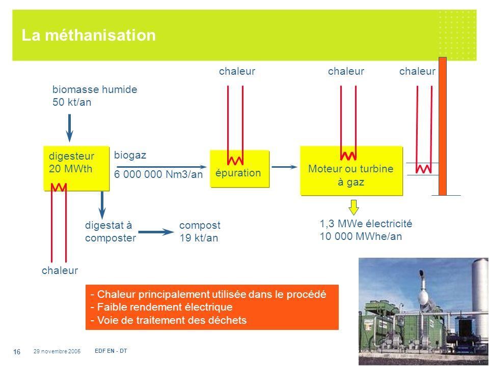 La méthanisation chaleur chaleur chaleur biomasse humide 50 kt/an