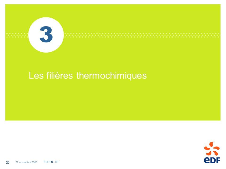 3 Les filières thermochimiques 29 novembre 2005 EDF EN - DT