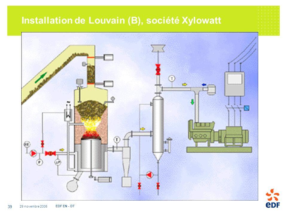 Installation de Louvain (B), société Xylowatt