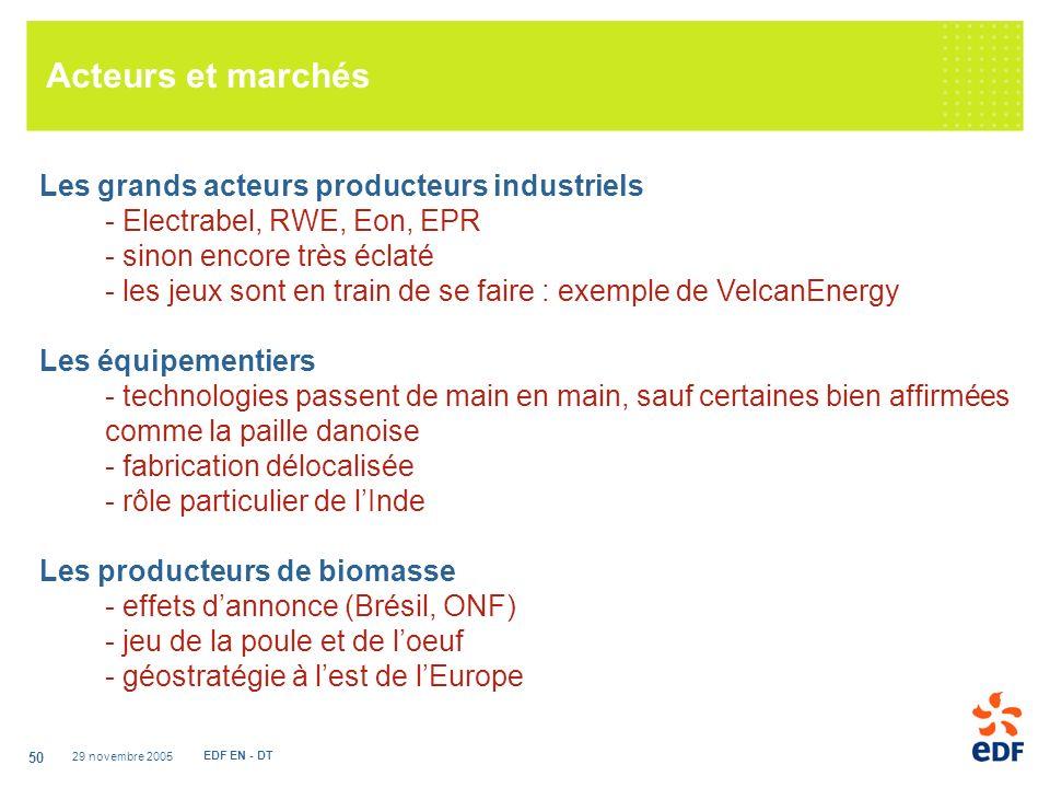 Acteurs et marchés Les grands acteurs producteurs industriels