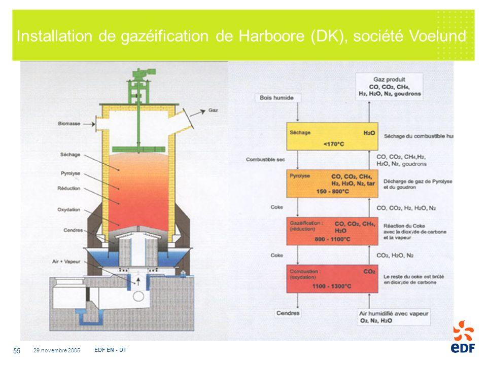 Installation de gazéification de Harboore (DK), société Voelund