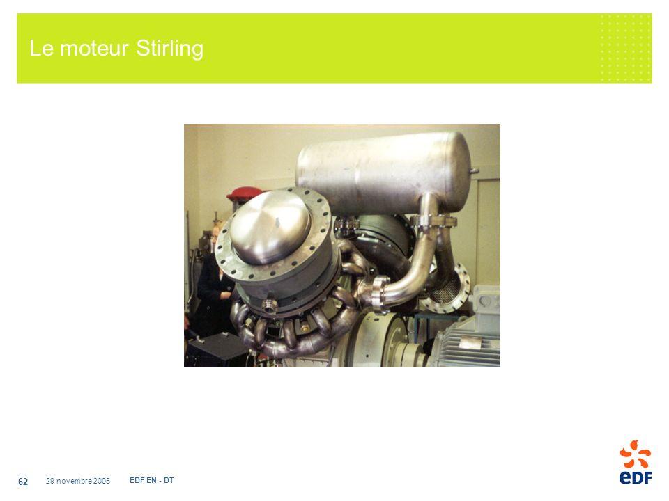 Le moteur Stirling 29 novembre 2005 EDF EN - DT