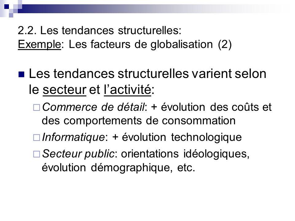 Les tendances structurelles varient selon le secteur et l'activité: