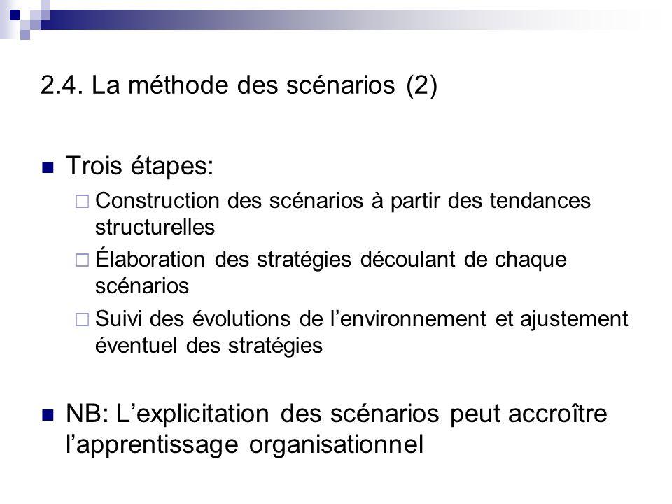 2.4. La méthode des scénarios (2)