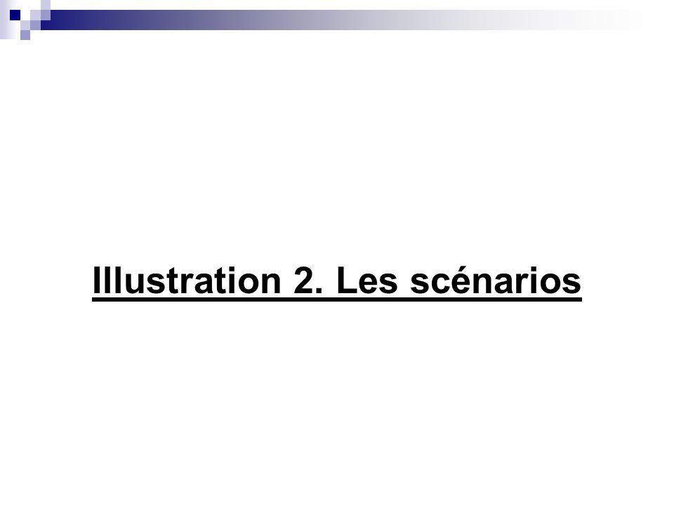 Illustration 2. Les scénarios