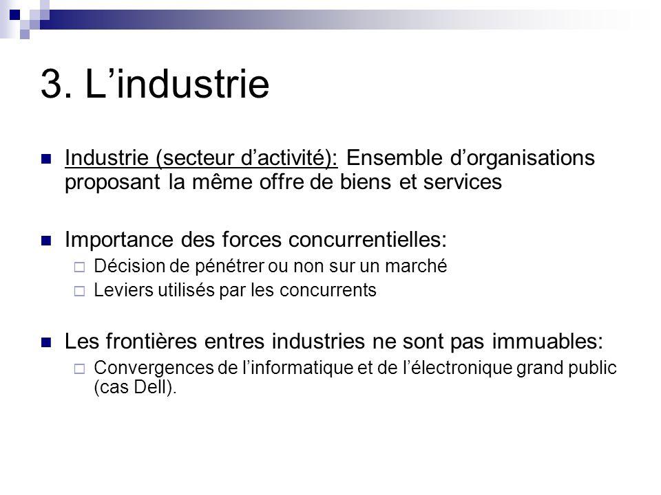 3. L'industrie Industrie (secteur d'activité): Ensemble d'organisations proposant la même offre de biens et services.