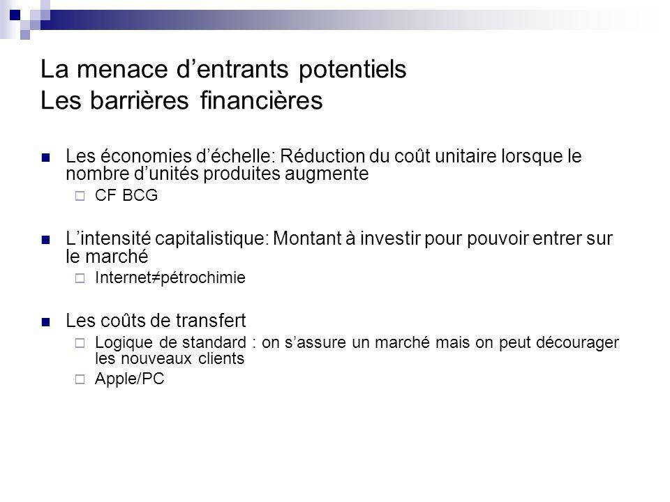 La menace d'entrants potentiels Les barrières financières