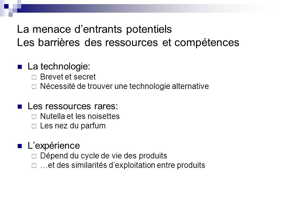 La menace d'entrants potentiels Les barrières des ressources et compétences