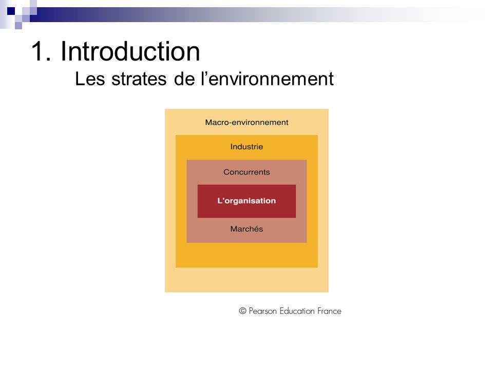 1. Introduction Les strates de l'environnement