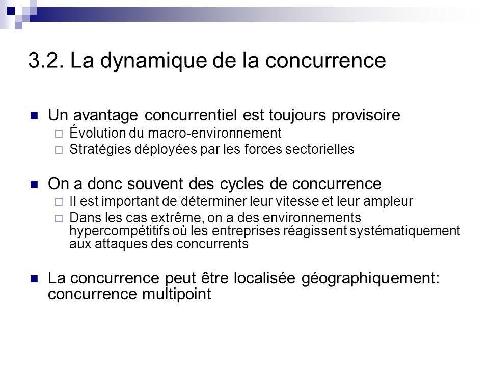 3.2. La dynamique de la concurrence
