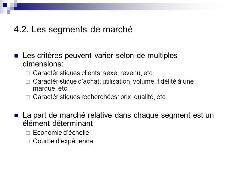 4.2. Les segments de marché Les critères peuvent varier selon de multiples dimensions: Caractéristiques clients: sexe, revenu, etc.