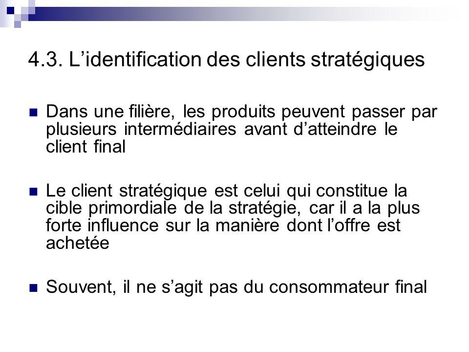 4.3. L'identification des clients stratégiques