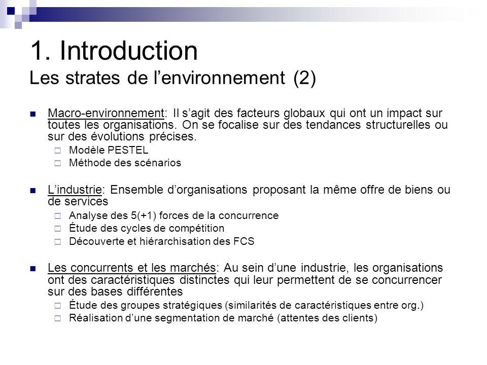 1. Introduction Les strates de l'environnement (2)