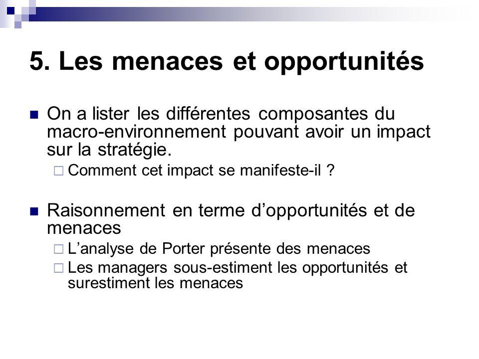 5. Les menaces et opportunités