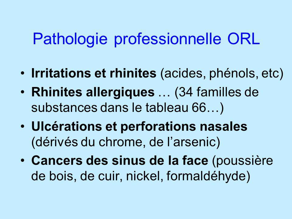 Pathologie professionnelle ORL